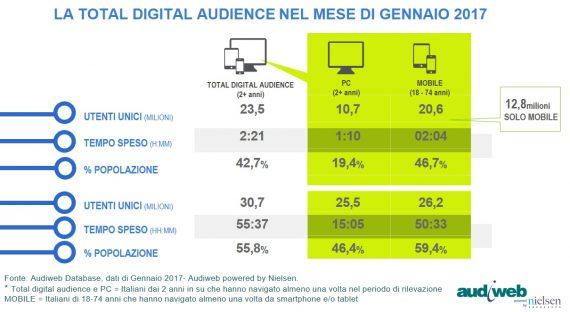 La total digital audience nel mese di gennaio 2017